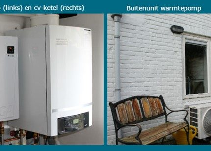 Heat pump, yes of no?